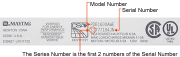 Appliance Model Number